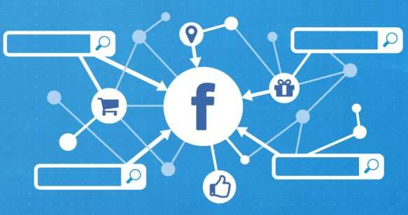 Facebook и Instagram. Маркетинг и стратегия.